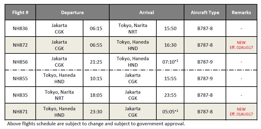 ana new flight schedule