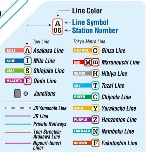 jalur yang tercover tiket Tokyo Subway