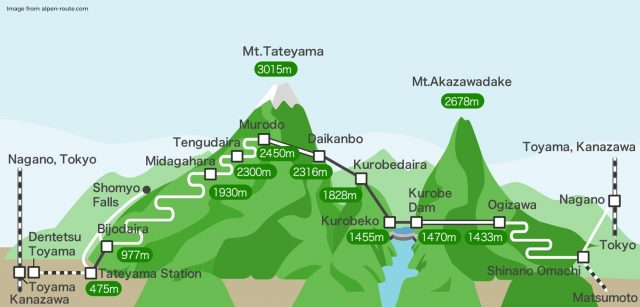alpen route map